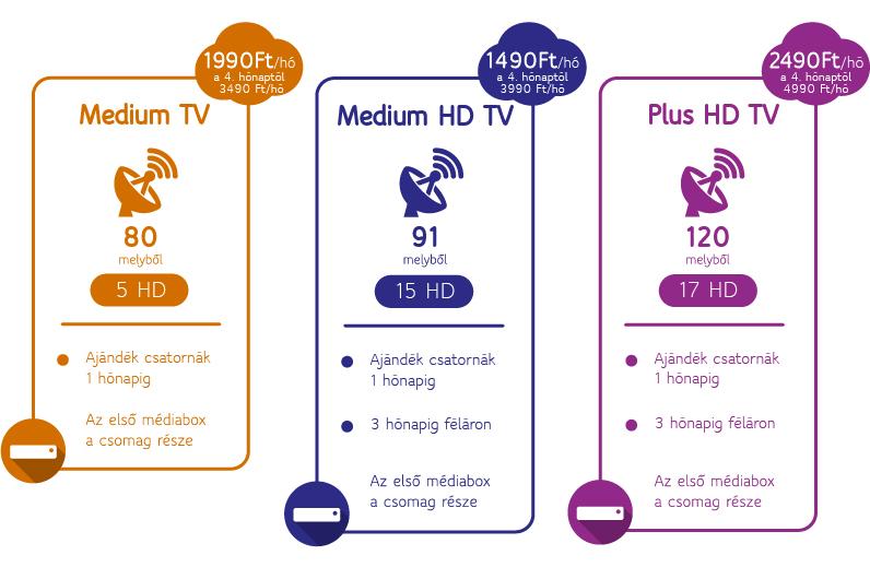 upc-direct-tv-2017